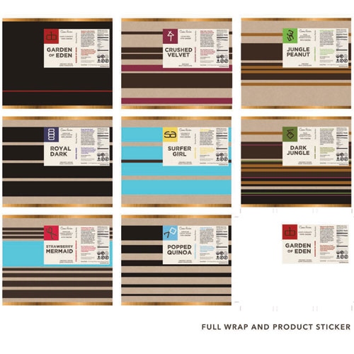 Package Design. Cocoa Parlor Chocolate. CONCEPTS, DESIGN.